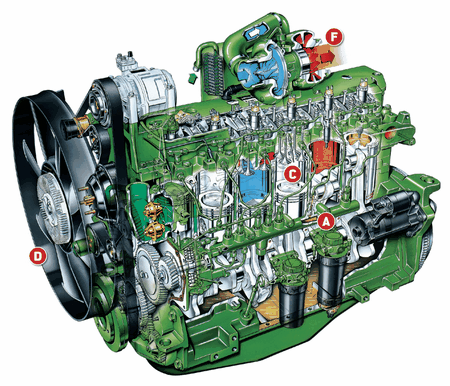 Tractor Engines John Deere Pictures to pin on Pinterest