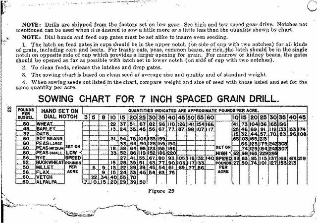 Picture suggestion for John Deere Grain Drill Seed Chart