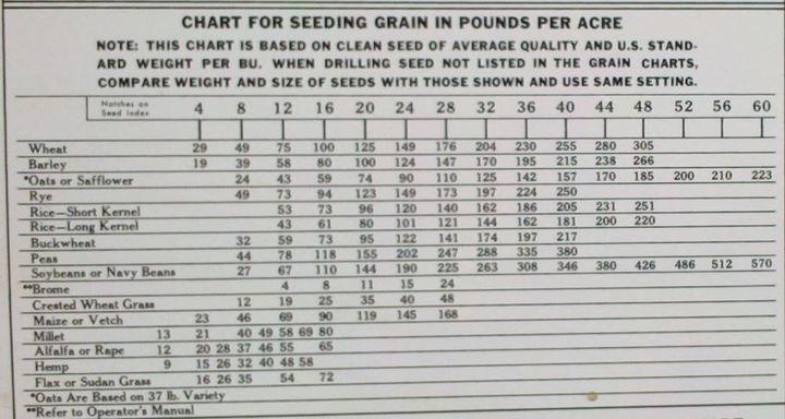 FB-B drill chart - John Deere Forum - Yesterday's Tractors