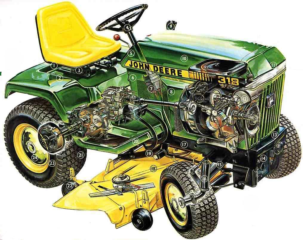 Best 25+ John deere 318 ideas on Pinterest | John deere ...