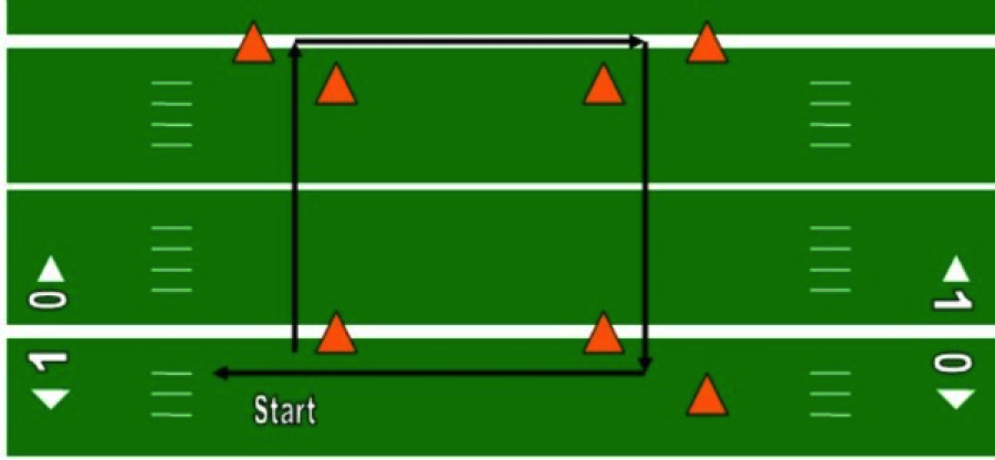 Drills to Improve Your Route Running | Sports Equipment ...