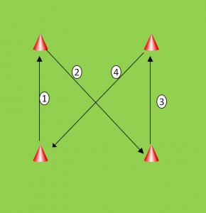 10 simple Cones exercise drills: Personal Training ...