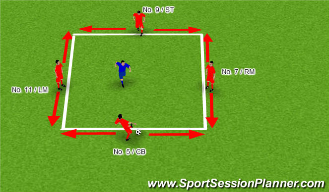 Football/Soccer: Defending in and around the box ...
