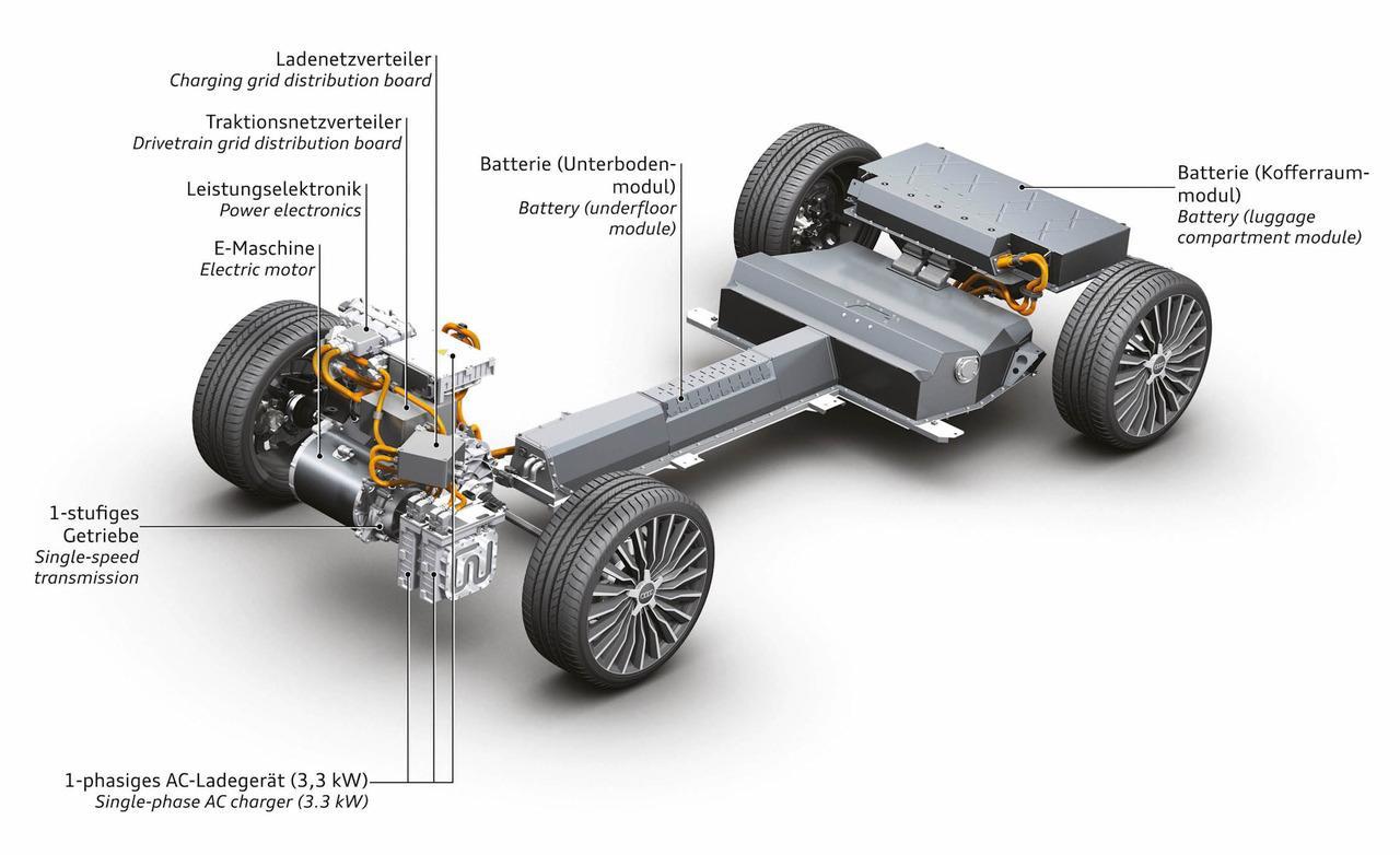 Powertrain - Mega Engineering Vehicle - Megaev.com