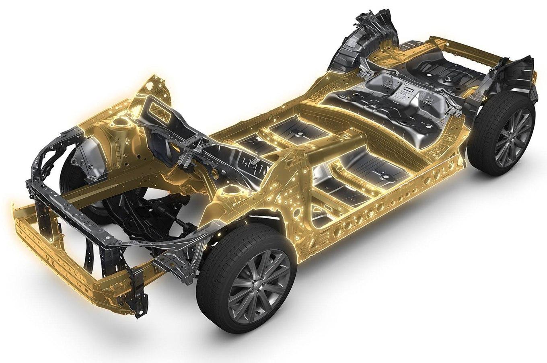 New Subaru Global Platform Will Accommodate ...