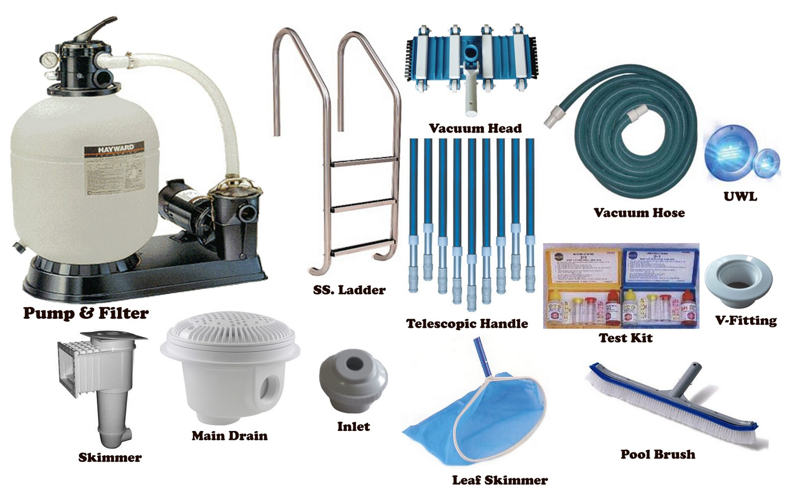 Swimming Pool Equipments,Swimming Pool Water Care,Pool ...