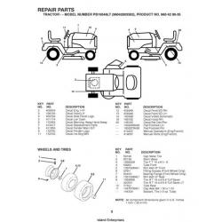 Poulan PRO PB19546LT (96042003502) Tractor/Ride Mowers Repair Parts ...